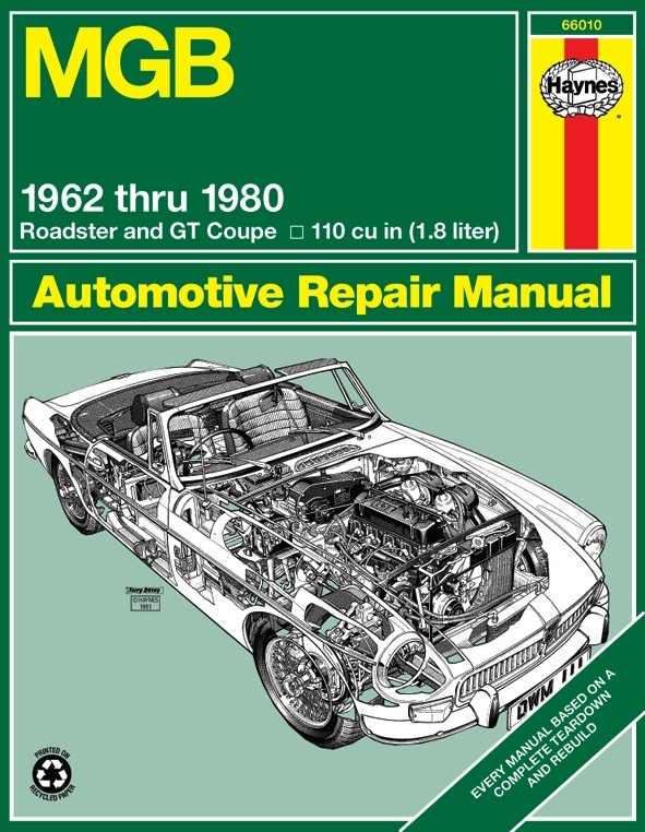 HAYNES - Repair Manual - HAN 66010