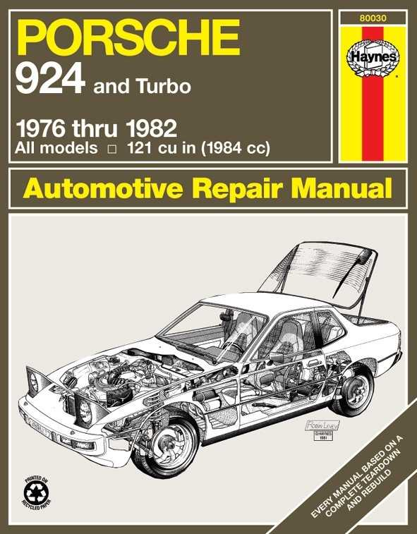 HAYNES - Repair Manual - HAN 80030