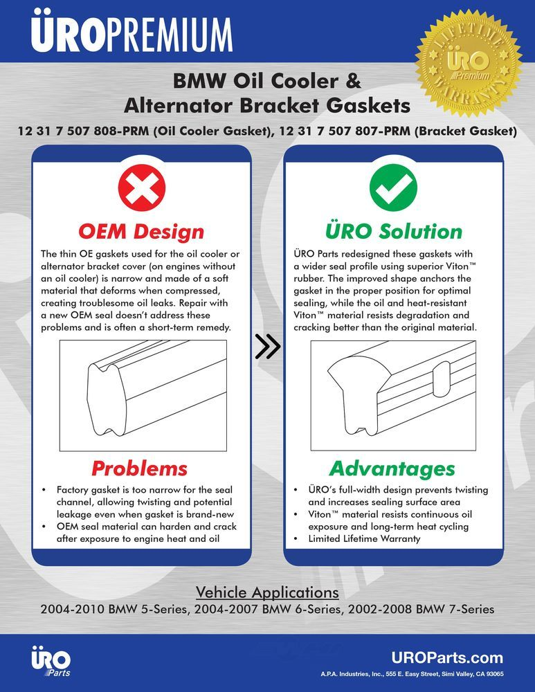 URO PARTS - Alternator Bracket Gasket - URO 12317507808PRM